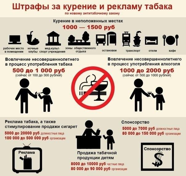 Закон о табаке с 15 ноября 2017